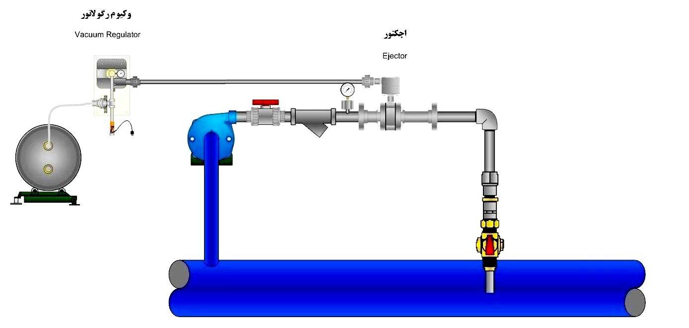 کلرزن گازی1 e1600250752943 - کلرزن گازی