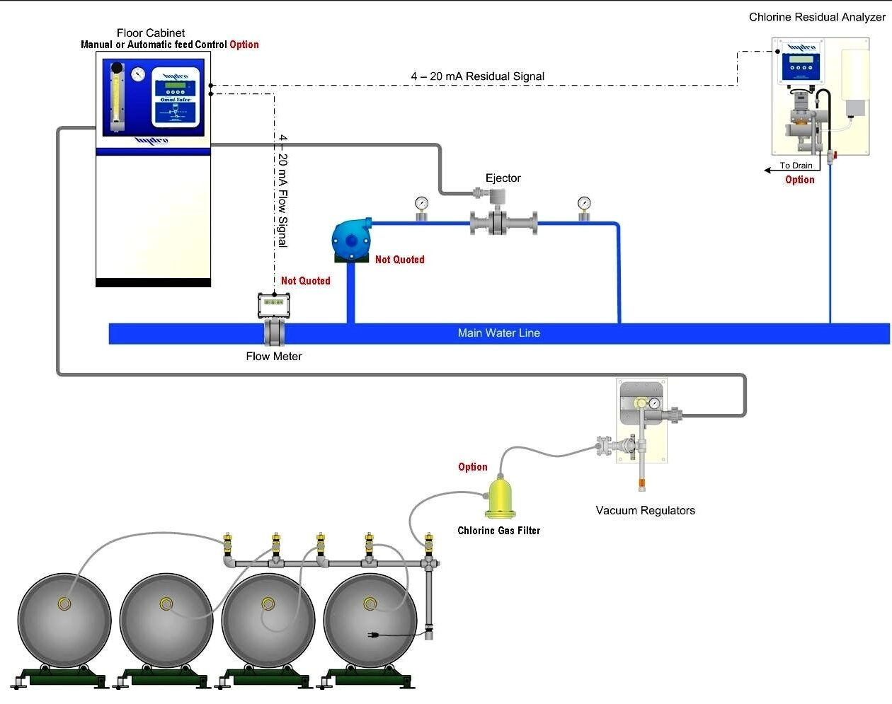 کلرزن گازی2 e1600251070874 - کلرزن گازی