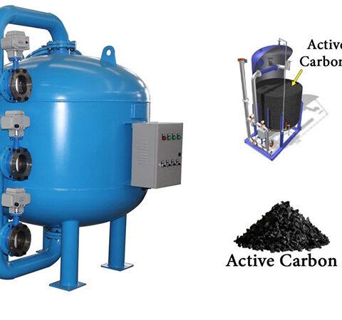 فیلتر کربن اکتیو و ویژگی های آن