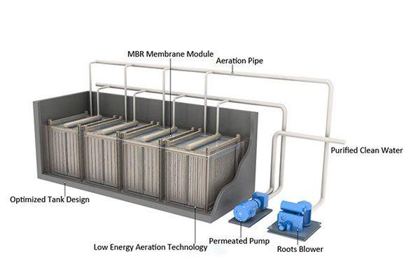 سیستم MBR