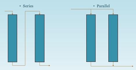 lagoon 3 2 - طراحی لاگون