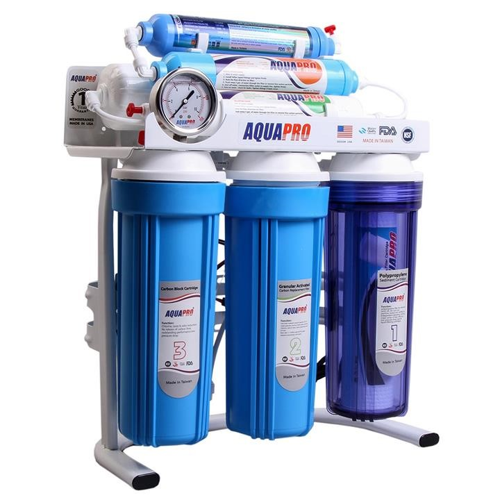 راهنمای خرید بهترین مارک های معروف دستگاه تصفیه آب خانگی4 - راهنمای خرید بهترین مارک های معروف دستگاه تصفیه آب خانگی