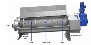 دستگاه فیلتر پرس 300x150 - چرا استفاده از فیلتر تصفیه فاضلاب ضروری است؟